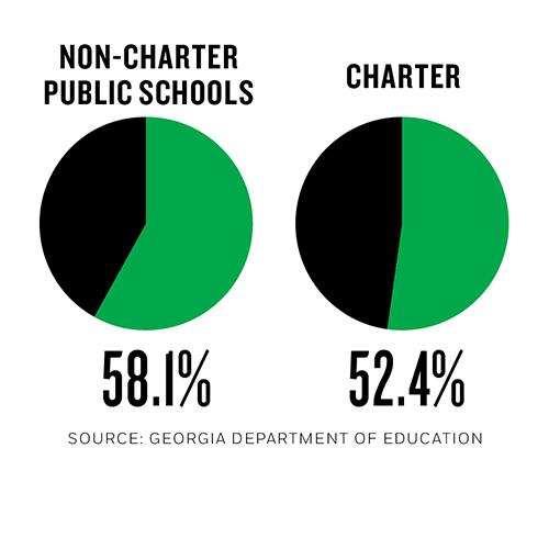 0115_charterschoolchart03