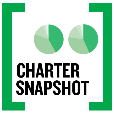 Find jargon terms defined, charts and statistics, and an FAQ in our Charter Snapshot.