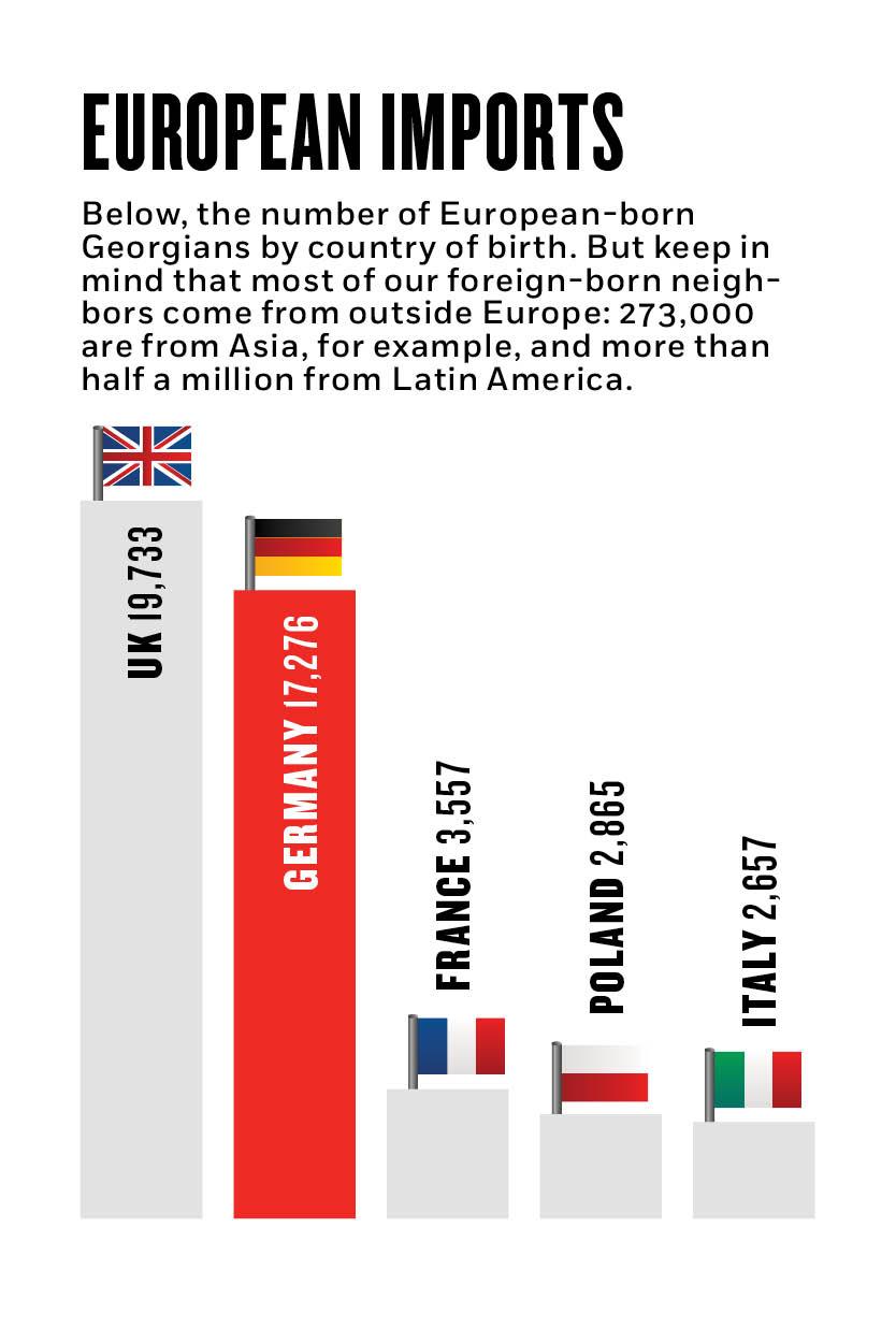 Source: U.S. Census American Community Survey, 2013