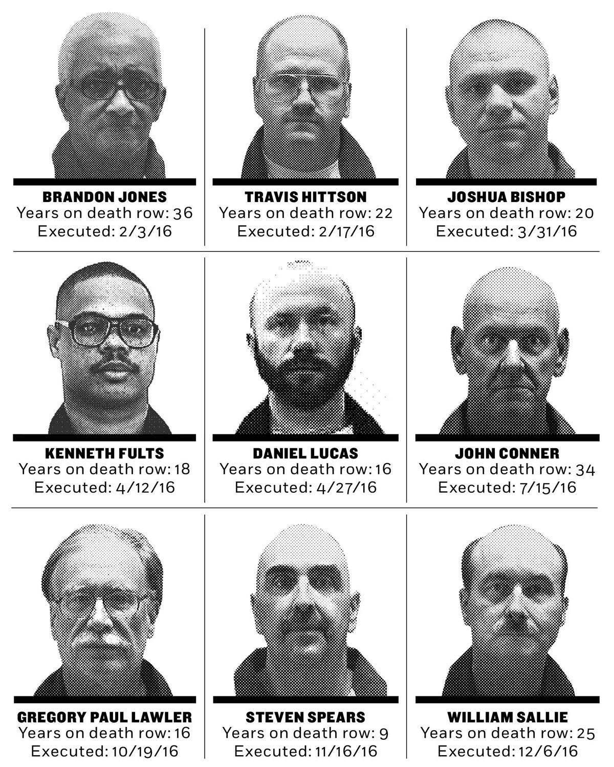 Death row booking photos
