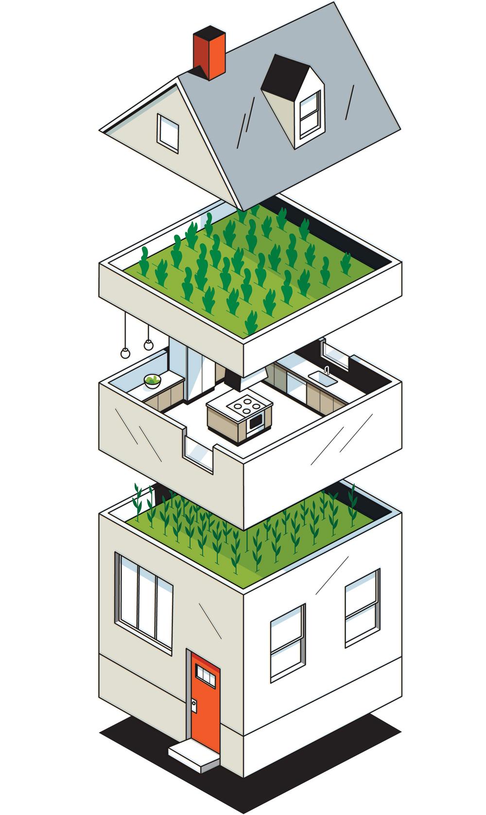 2040 housing
